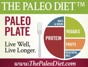 Paleo-Plate-The-Paleo-Diet-300x231